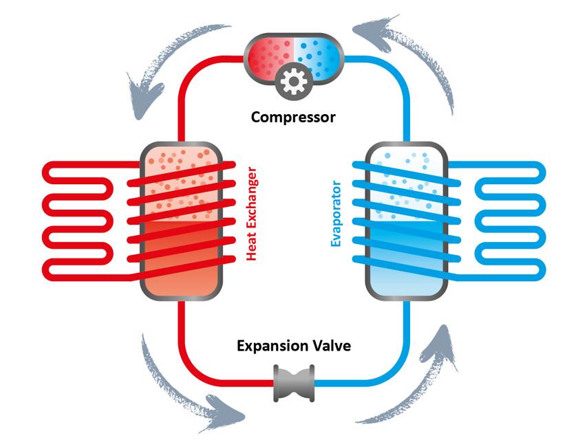 Air Source Heat Pump working diagram