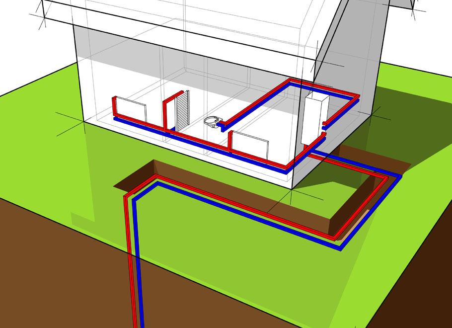 Renewable Heating - Ground Source Heat Pumps