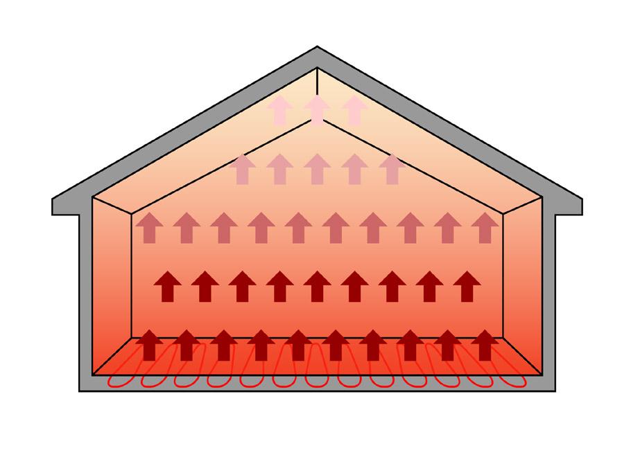 Underfloor Heating - 25% more efficient than radiators